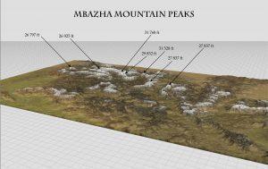 Mbazha Mts Peaks