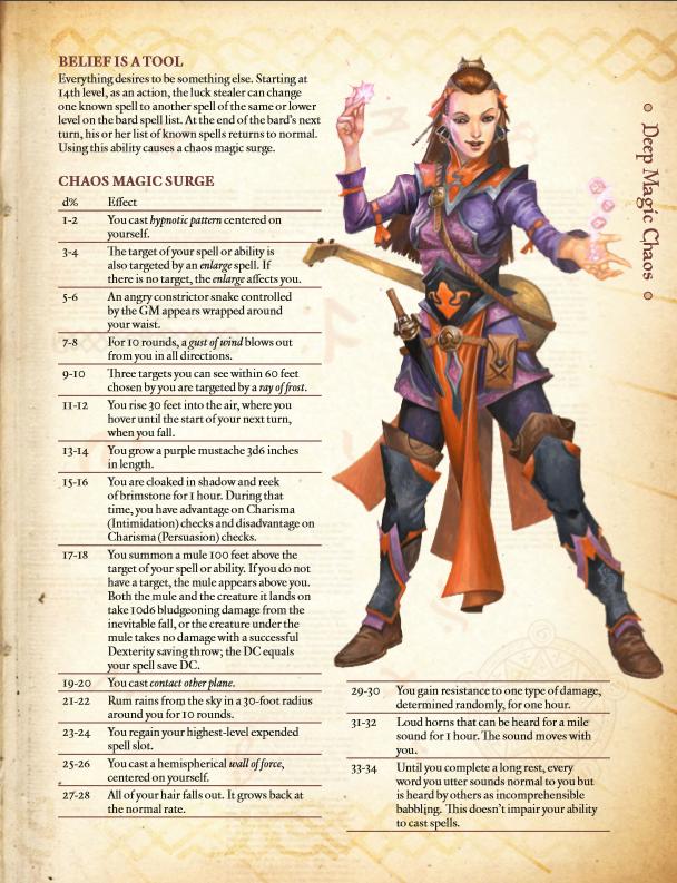 Deep Magic: Chaos Magic PDF (5th Edition)