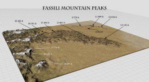 Fassili Mts Peaks